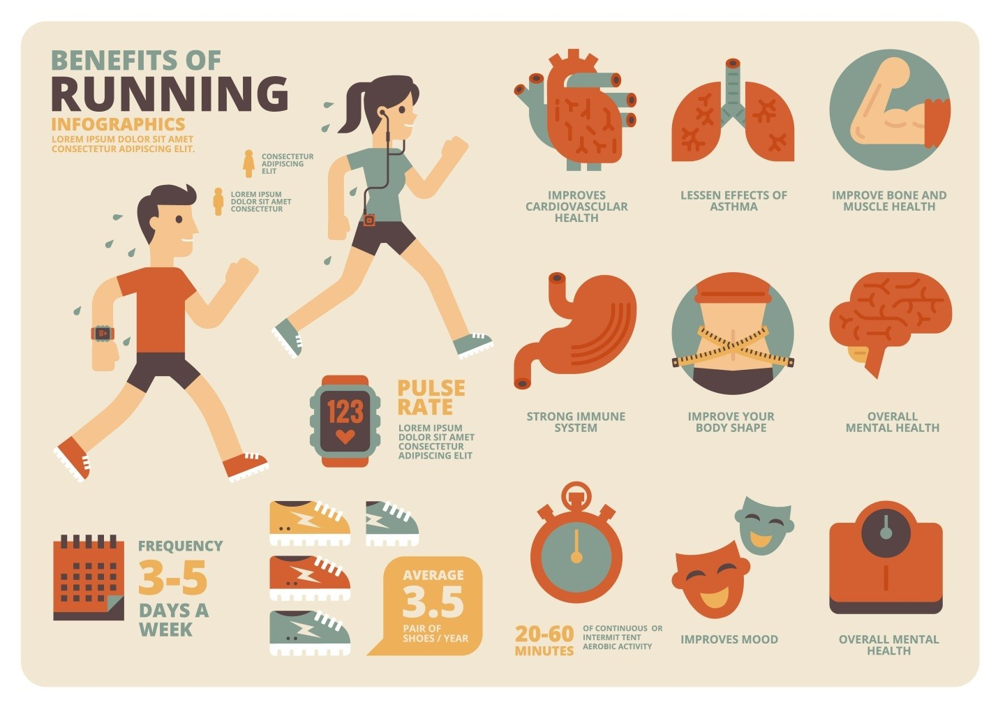 why running every other
