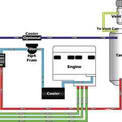Wet Vent Diagram Starter Solenoid Wiring For Lawn Mower What Is A Quotdry Sump Quot Go Ahead Take The Wheel