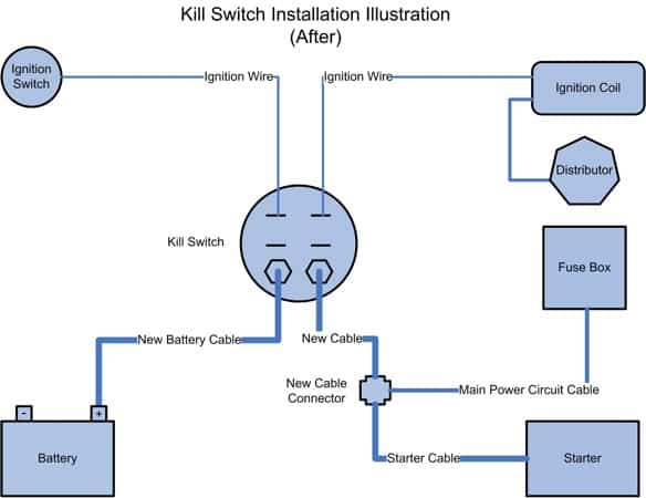 Wiring Diagram For Boat Kill Switch
