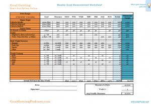 Goal Getter Goal Measurement Worksheet