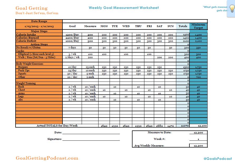 Goal Getter Goal Measurement Worksheet for Wellness