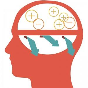 Subconscious Mind - Critical Mind Filter 2