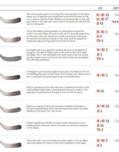 Specifications also easton stealth cxt grip senior hockey stick rh hockeymonkey