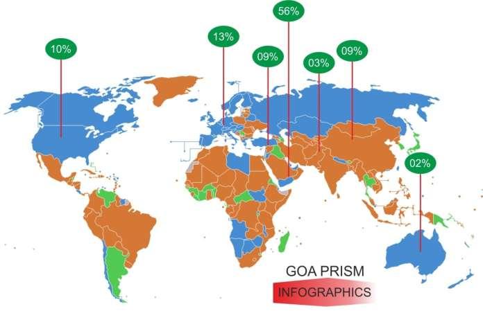 goans-settled-aboard-goa-prism-infographics