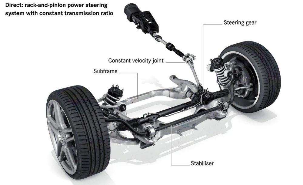 medium resolution of should i get a power steering flush