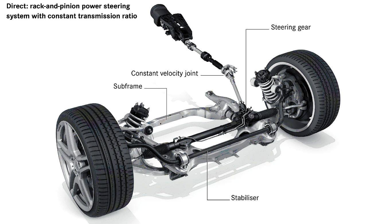 hight resolution of should i get a power steering flush