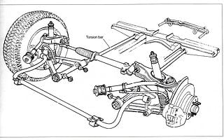 ford rack and pinion diagram howse bush hog parts leak how to repair it bluedevil products leaks can be frustrating deal with hard understand why mechanics charge so much money fix them steering
