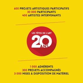 20-ans-invitation-yellow