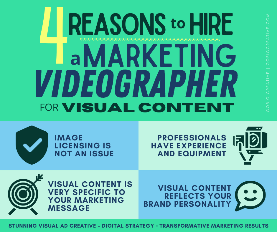 4 Reasons to Hire a Marketing Videographer for Visual Content