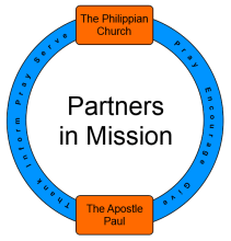 partners-in-mission-paul