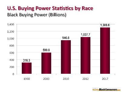 buying_power_12