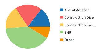 bridgit-bench-workforce-management-survey-publications.jpg
