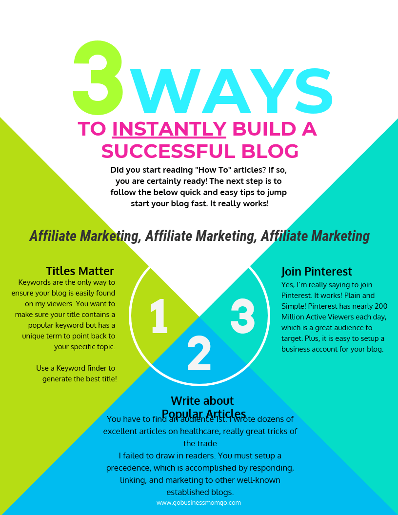 3 ways to instantly build a blog 10.21.18