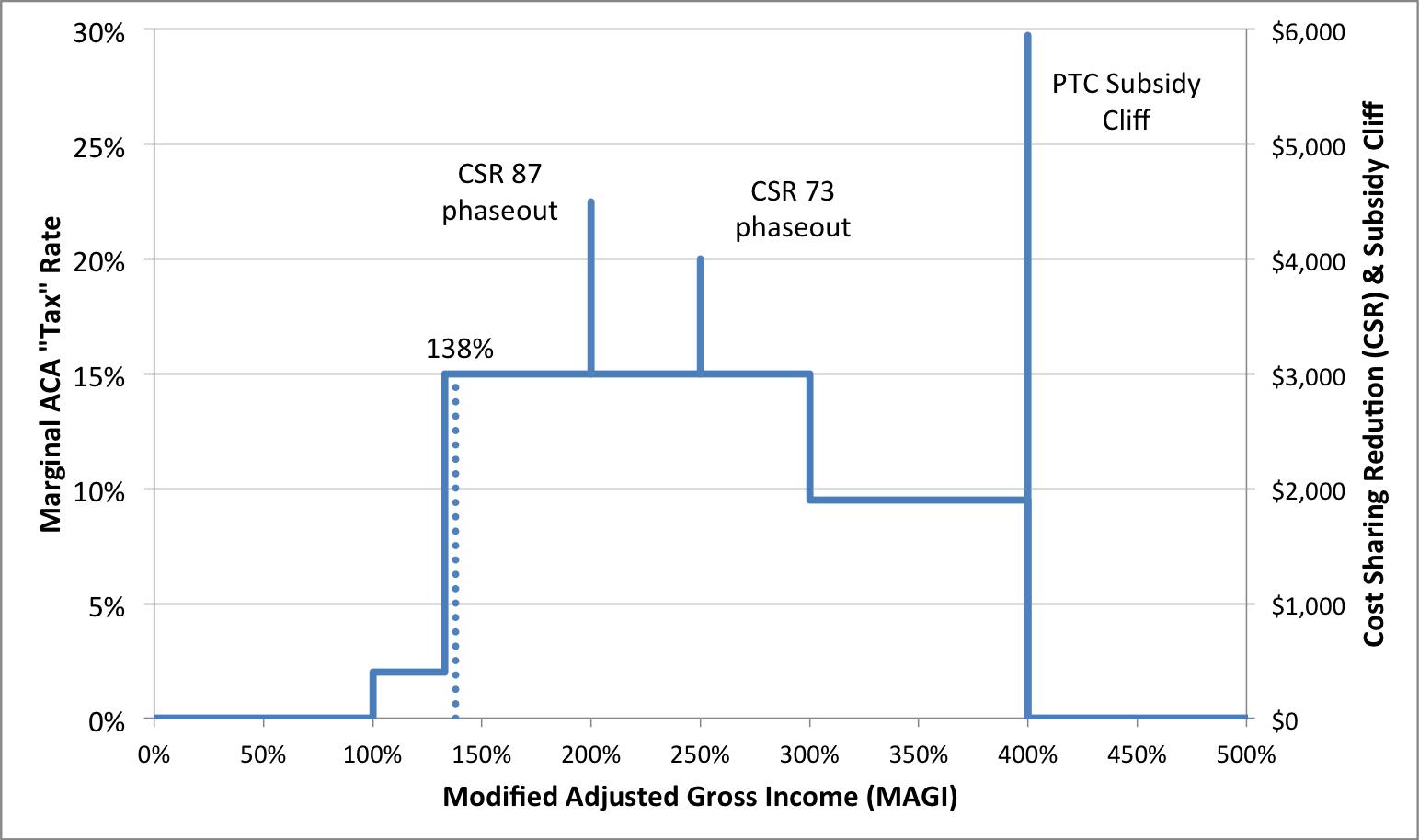 Obamacare optimization vs tax minimization go curry cracker acataxprofile2 nvjuhfo Image collections