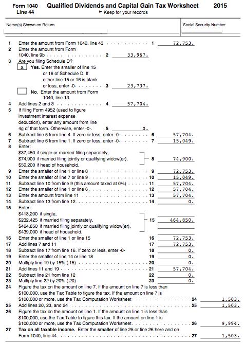 The Go Curry Cracker 2015 Taxes | Go Curry Cracker!