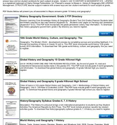 9th Grade World History Worksheets   Printable Worksheets and Activities  for Teachers [ 1800 x 1273 Pixel ]