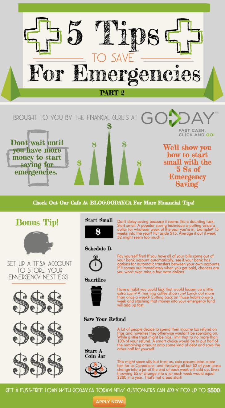 GoDay.ca Emergency Infographic