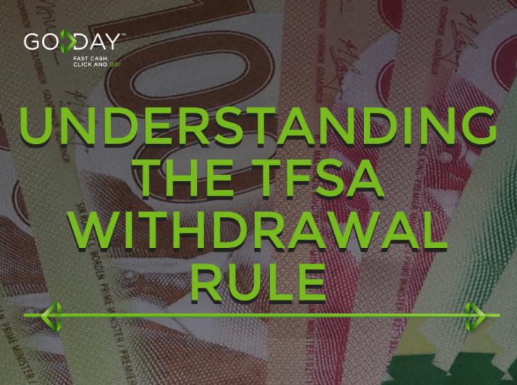 Blog Header - TFSA Withdrawal Rule