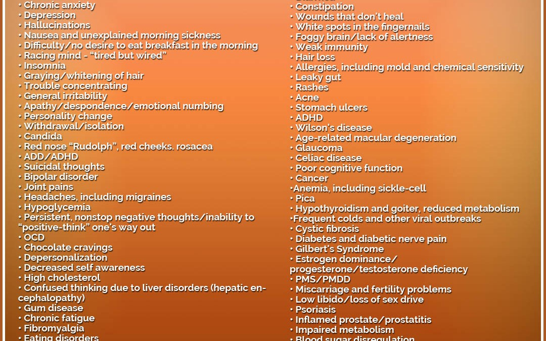 Copper, Estrogen and Zinc:  Hormone Imbalance Part 4