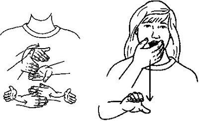 Comment dcrire votre maison avec lAmerican Sign Language  Para Dummies
