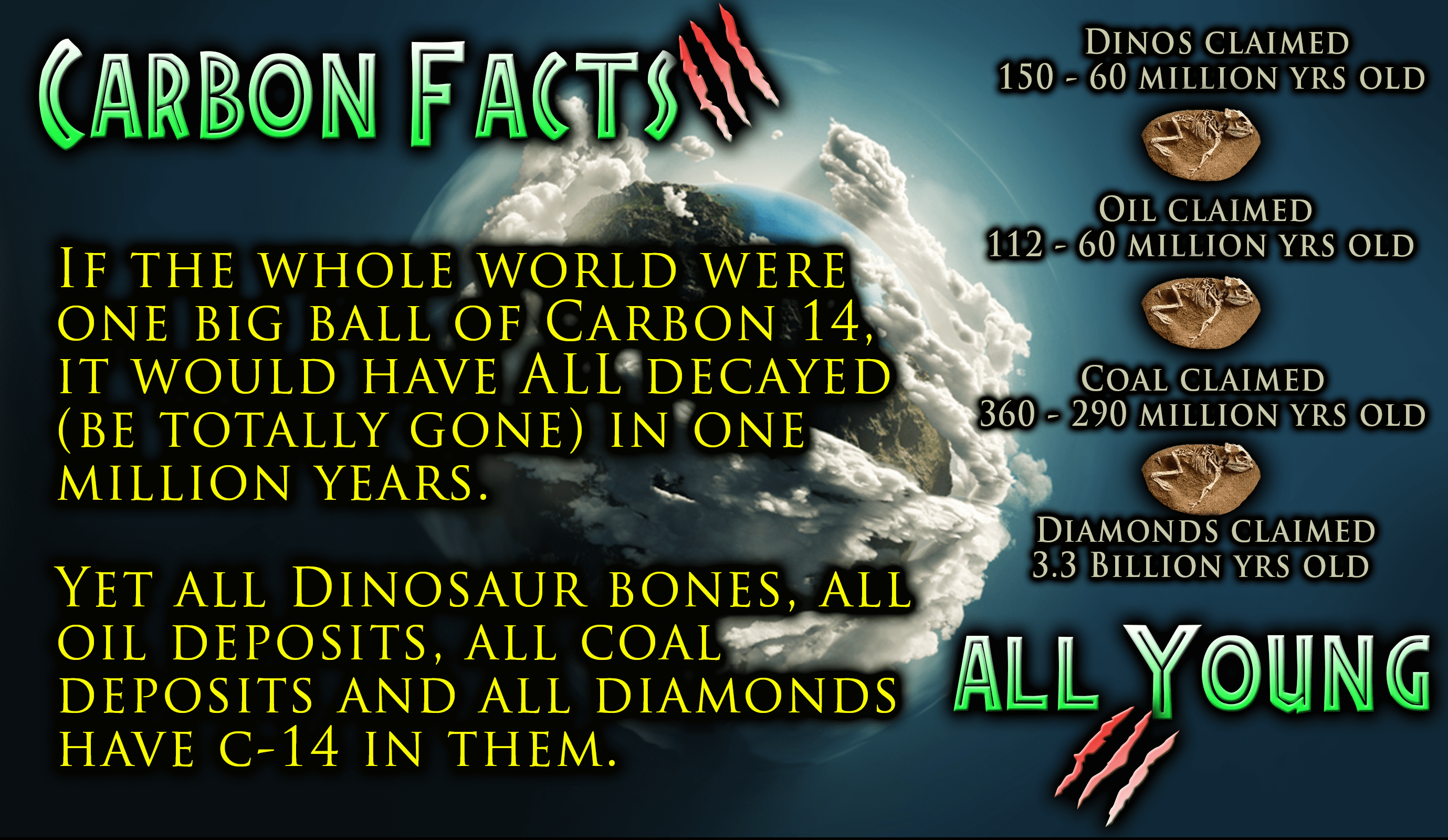 Dinosaurs-Carbon-Dating-C14-Dinosaurs-Age-of-Earth-Coal-Diamonds