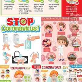 Diagram showing coronavirus with symptoms and preventions Free Download
