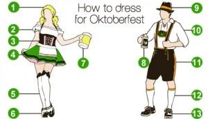 how_to_dress_for_oktoberfest1-300x172