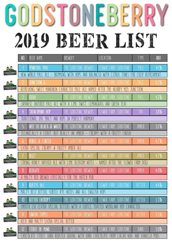 beer list 1