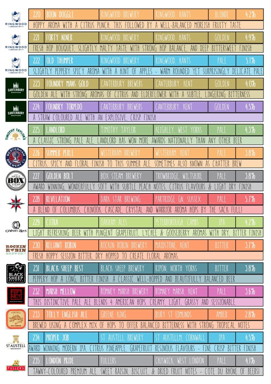 beer list 15