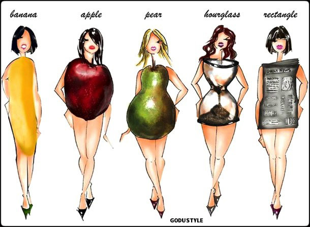 celebrities, body, shapes, swimwear, summer 2018, bikinis, bañadores, shopping, verano 2018, looks, style