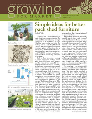 Simple Ideas for better pack shed furniture by Josh Volk
