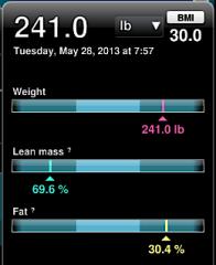 241 pounds