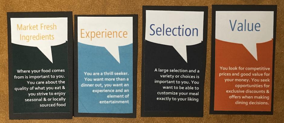 factors that go into choosing a restaurant