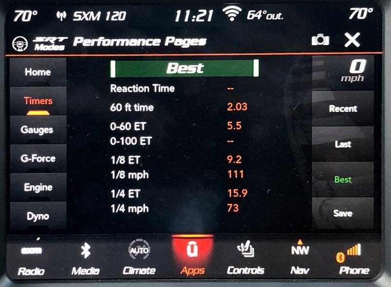 2018 dodge duranog srt performance stats analytics