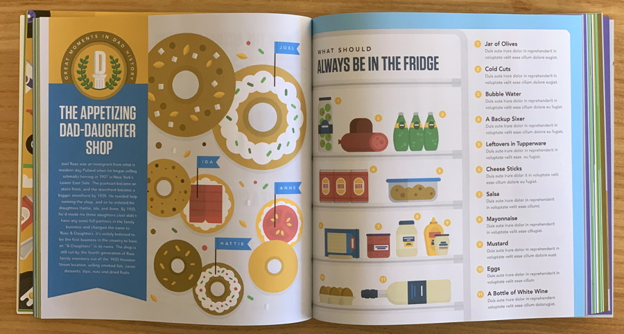 this is the book you give your dad - food in the fridge