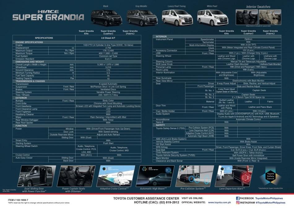 2020 Toyota Hiace Super Grandia Brochure