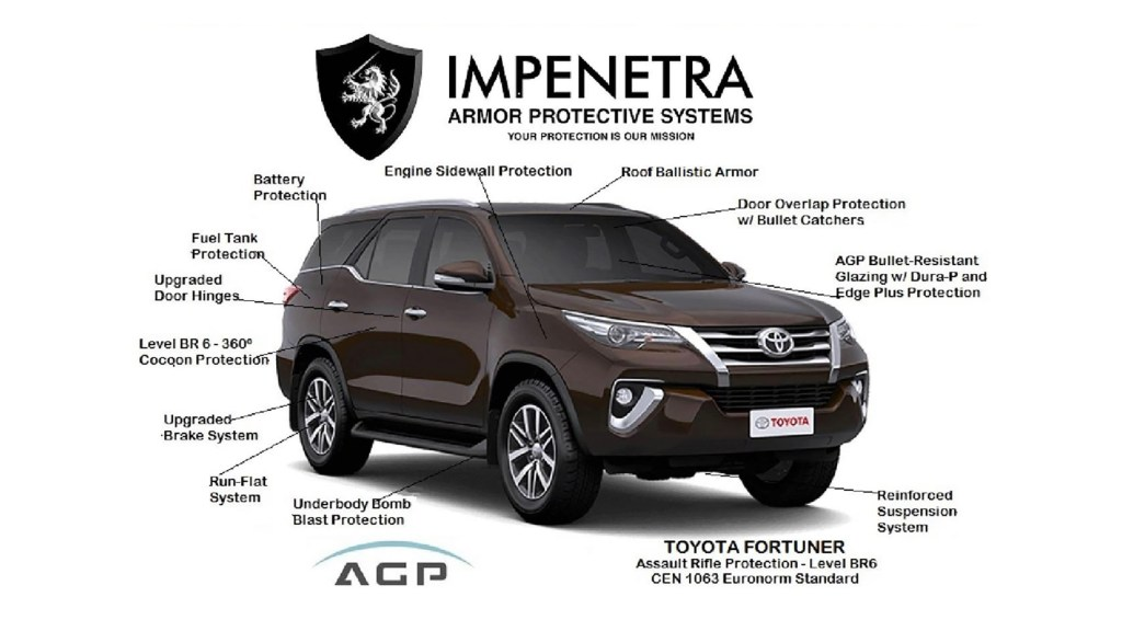 Take A Look At IMPENETRA's Vehicle Armoring Solutions