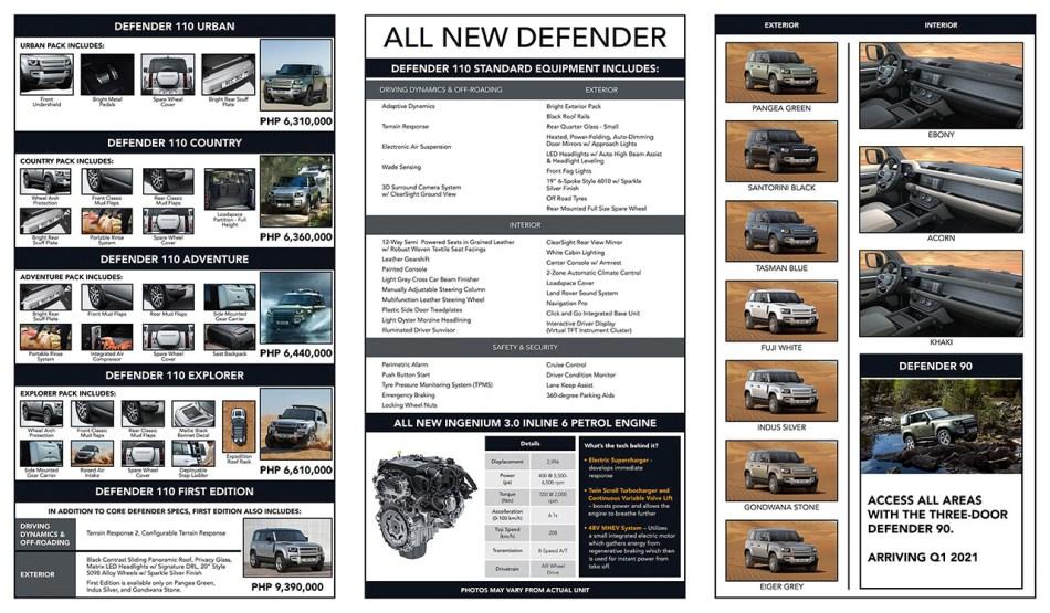 2021 Land Rover Defender Philippine Specs