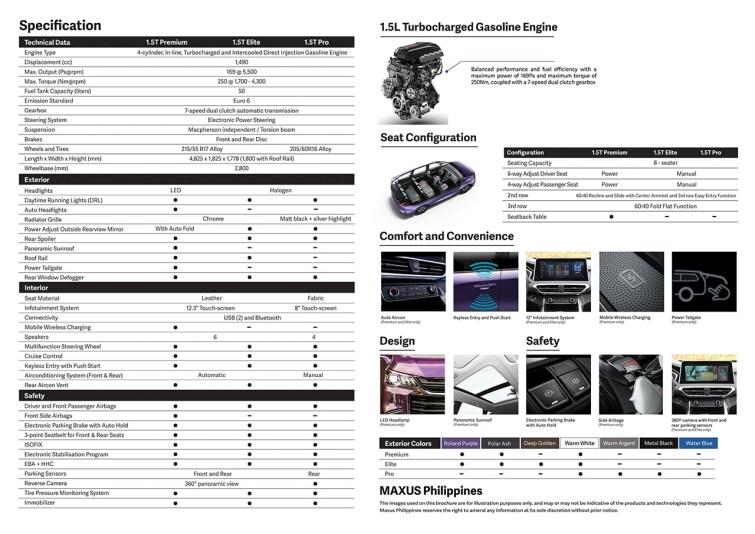 2021 Maxus G50 Philippines Specs