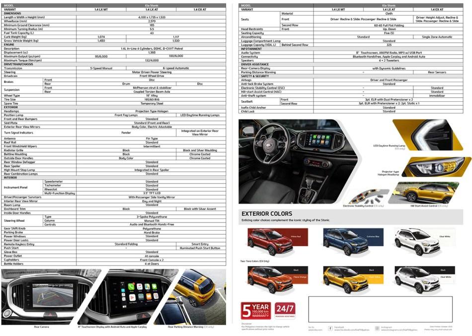 2021 Kia Stonic Philippines Specs