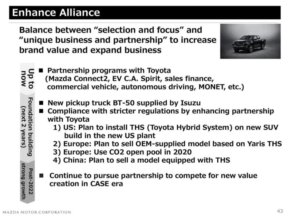 Mazda future crossover SUV Alabama plant