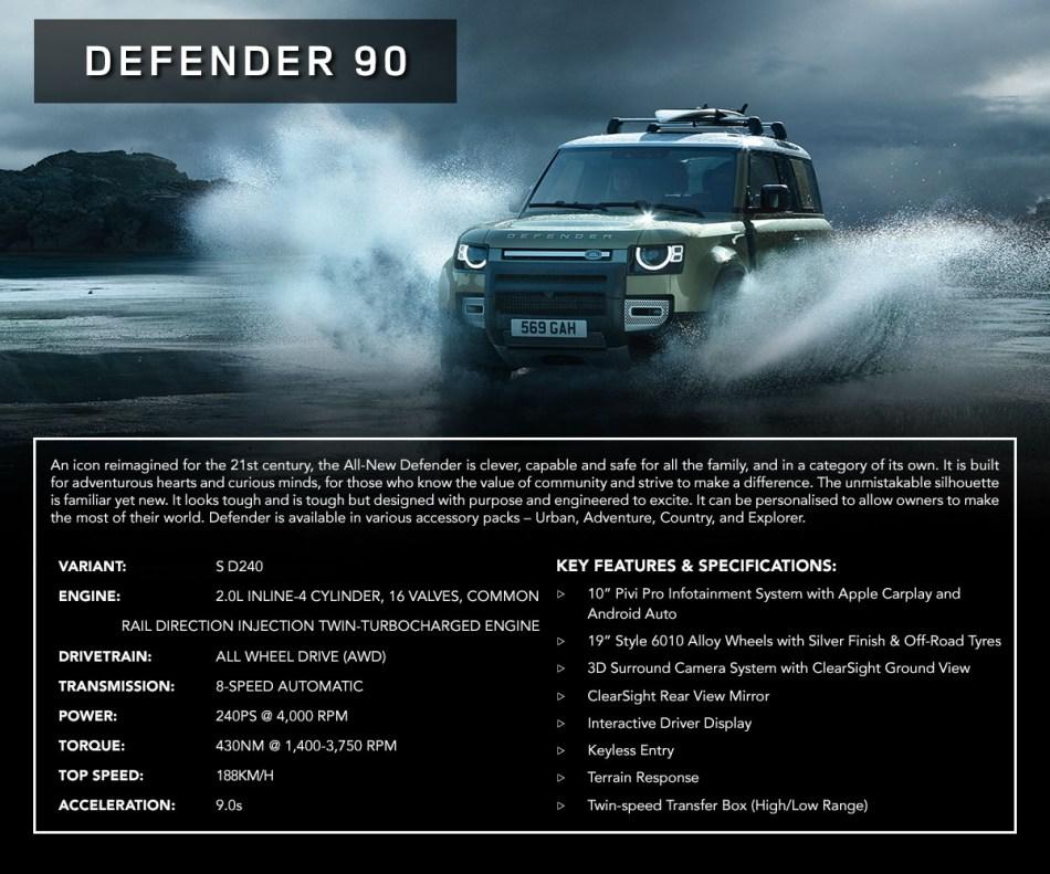2021 Land Rover Defender 90 Philippines Specs