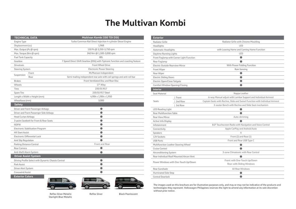 2021 Volkswagen Multivan Kombi Philippines Specs