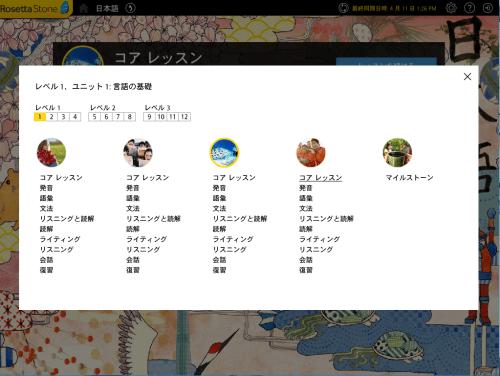 日本語レベル1内容