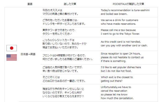 ポケトーク、翻訳例
