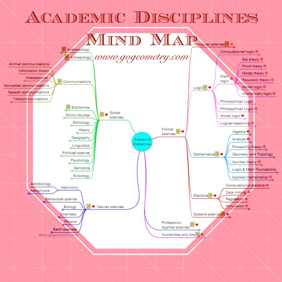 hight resolution of academic disciplines interactive mind map