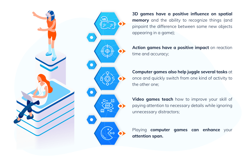 Cognitive Benefits of Playing Video Games for Adults ...
