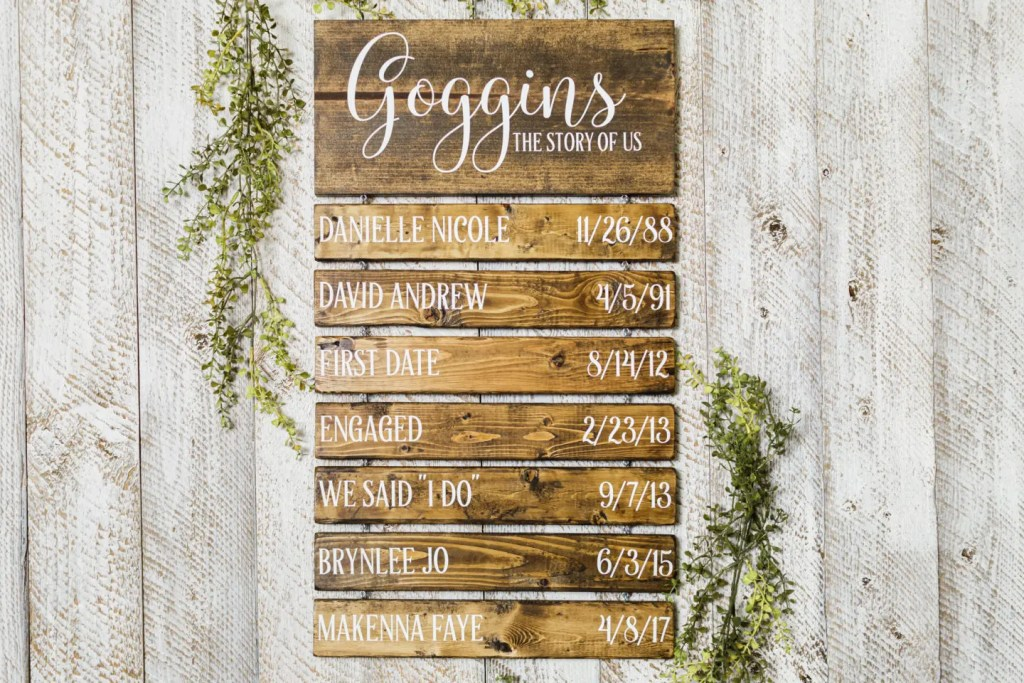 Family Name and Dates Handmade Solid Wood Sign