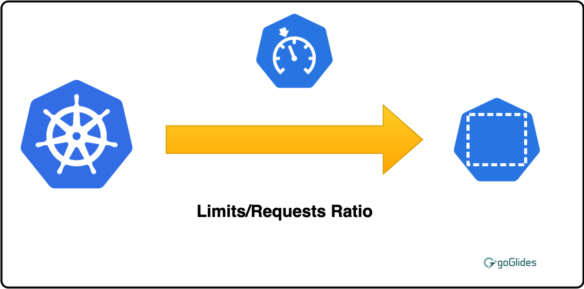 limit-requests-compute-kubernetes-04