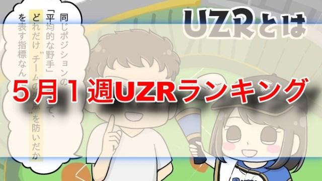 2019年UZRランキング